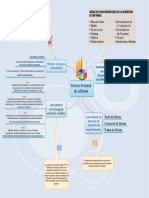 proceso personal de software.pdf