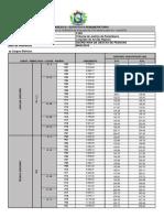 Anexo_iii_ Estrutura Remuneratória (Efetivos) - Mai 2016 - Tjpe - Efetivos (Republicação Pós Aumento)