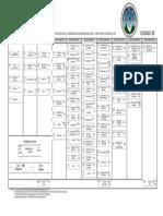 pensum mecanica-industrial 2007.pdf