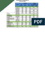 Daftar Harga Ecat Biofarma 2016 Draft