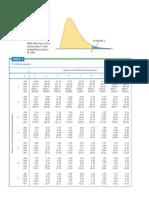 FTable.pdf