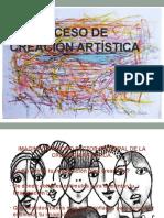 El Proceso de Creación Artística (1)