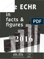 Facts Figures 2016 ENG