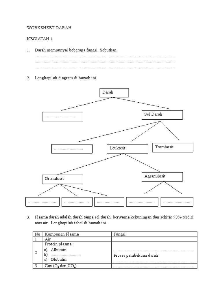 Worksheet darah 1533580681v1 ccuart Images