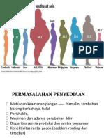 IKAN-UNTUK-KETAHANAN-PANGAN-DAN-GIZI-NASIONAL-Bag-II.pdf