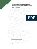 Cargos Públicos Pp Diputados y Senadores
