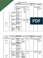 Scheme of Work 4
