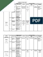 Scheme of Work 5