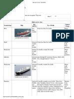 Bulk Carrier Sizes - MarineWiki