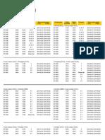 AirAsiaXFlightScheduleReport.pdf