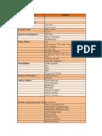Dokumen Regieter Bantu Pra & Art v0614