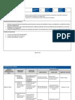 Programa Asignatura Psicologia Organizacional Actividad 04
