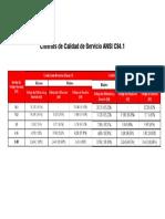 Criterios Calidad de Servicio Ansi C84_1