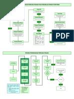 Prosedur Perkara Pidana.pdf