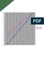 Gráfico_FCmáx-VO2máx