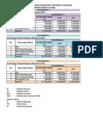 Rincian Biaya Mhs Transfer-Pindahan