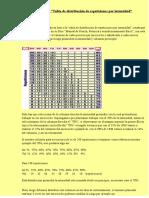 distribucion_cargas