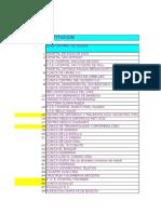Listado Nivel Nacional - Clinicas y Hospitales