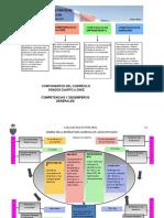 Diseños administración