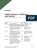 SABSA Business Attributes