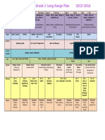 long range plans 2015-16