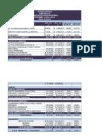 evaluacion3, finanzas