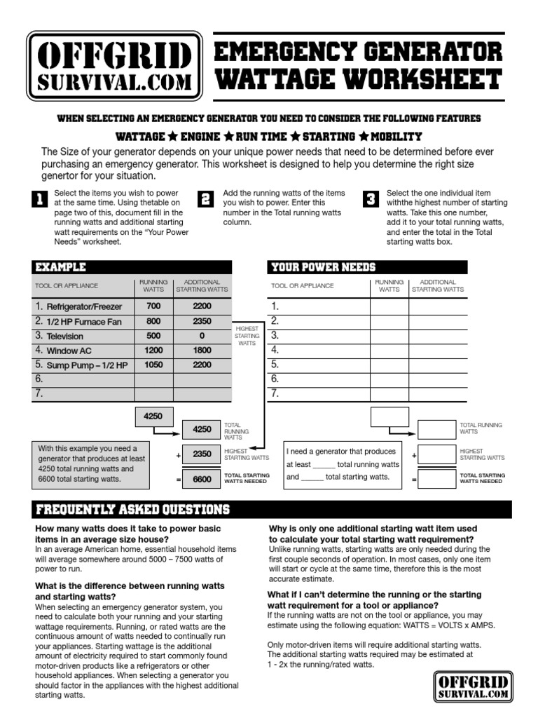 worksheet Generator Wattage Worksheet genset wattage worksheet home appliance watt