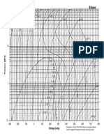 Ethane Pressure Enthalpy Diagram.pdf