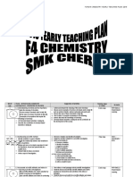 Form 4 Chemistry Yearly Plan 2016
