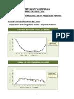 Psicobiologia.Documento+Resultados_Completo