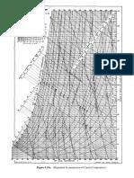 Psychrometric Charts.pdf