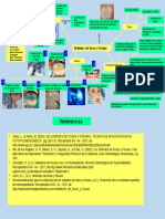 Mapa Conceptual de sellantes de fosas y fisuras