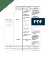 tws- assessment