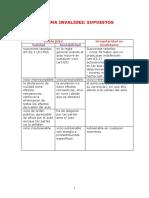 18.2 ESQUEMA INVALIDEZ.pdf