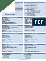 SQL-Cheat-Sheet.pdf