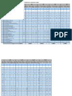 Statistici Inm 2005 2015