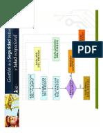 Diagrama de Identificación de Riesgos