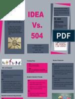 504 vs idea serp 403
