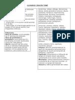 Glosario Cirugía Tomé
