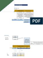 Predimensionamiento PDF