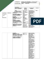 Planificacion Diaria de Investifacion de Mercados 5.3.2