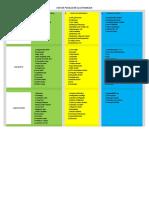 Daftar Alat Elektromedik Berdasarkan Teknologi 6 Kelompok.xlsx