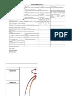 Dofa-mapa Estrategico y Bsc (1)