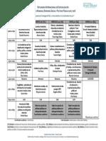 2.-Malla-Diplomado-Diversidad-2017-2018.pdf