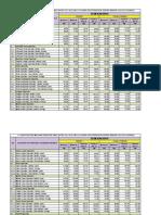 upah machine operator jul 13_semenanjungupload 1.pdf