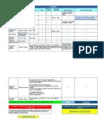 Guía con medidas y especificaciones para imágenes y vídeos