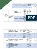 Matriz de Procesos Del Sector Pesquero