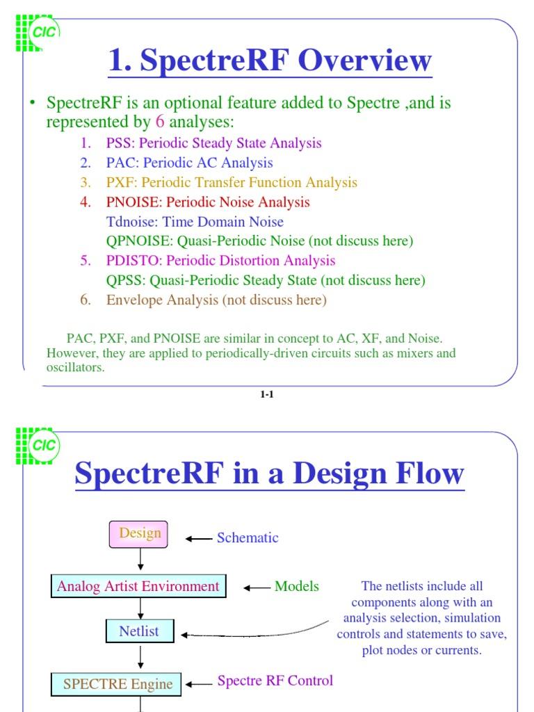 Ohio Spectrerf Reviewpdf Distortion Signal Electrical Oscillators Gt Sine Wave Pure Inverter Schematic Diagram Engineering