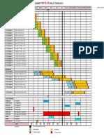 Kalender Diklat Tahun 2015 Revisi 2 April 2015