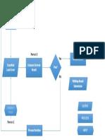Internal QA Scheme